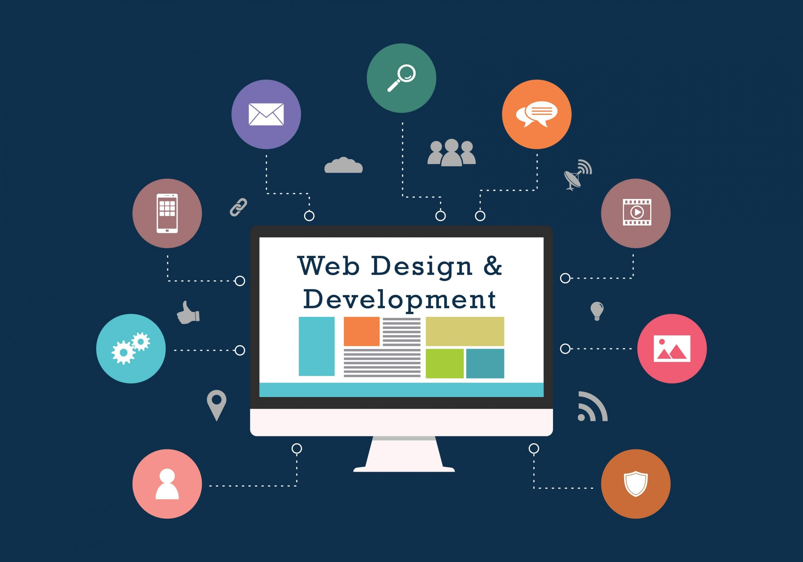 Why Website Development Is So Important?